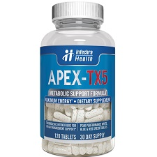 APEX TX5 Review